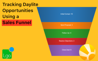Tracking Daylite Opportunities using a Sales Funnel